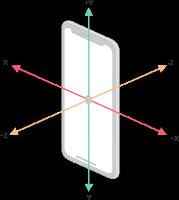 Sway Medical Accelerometer