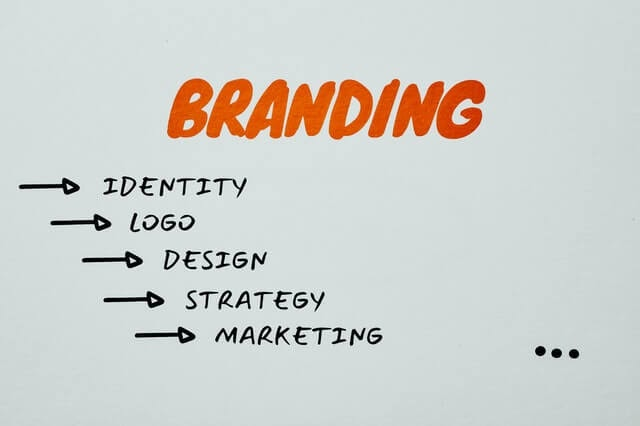 Board with Branding and its components