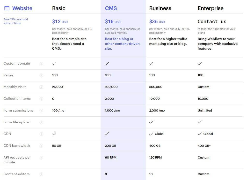webflow-pricing-webflow-cms