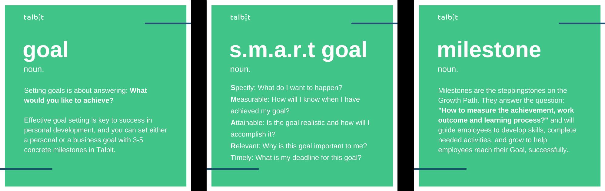 goals milestones