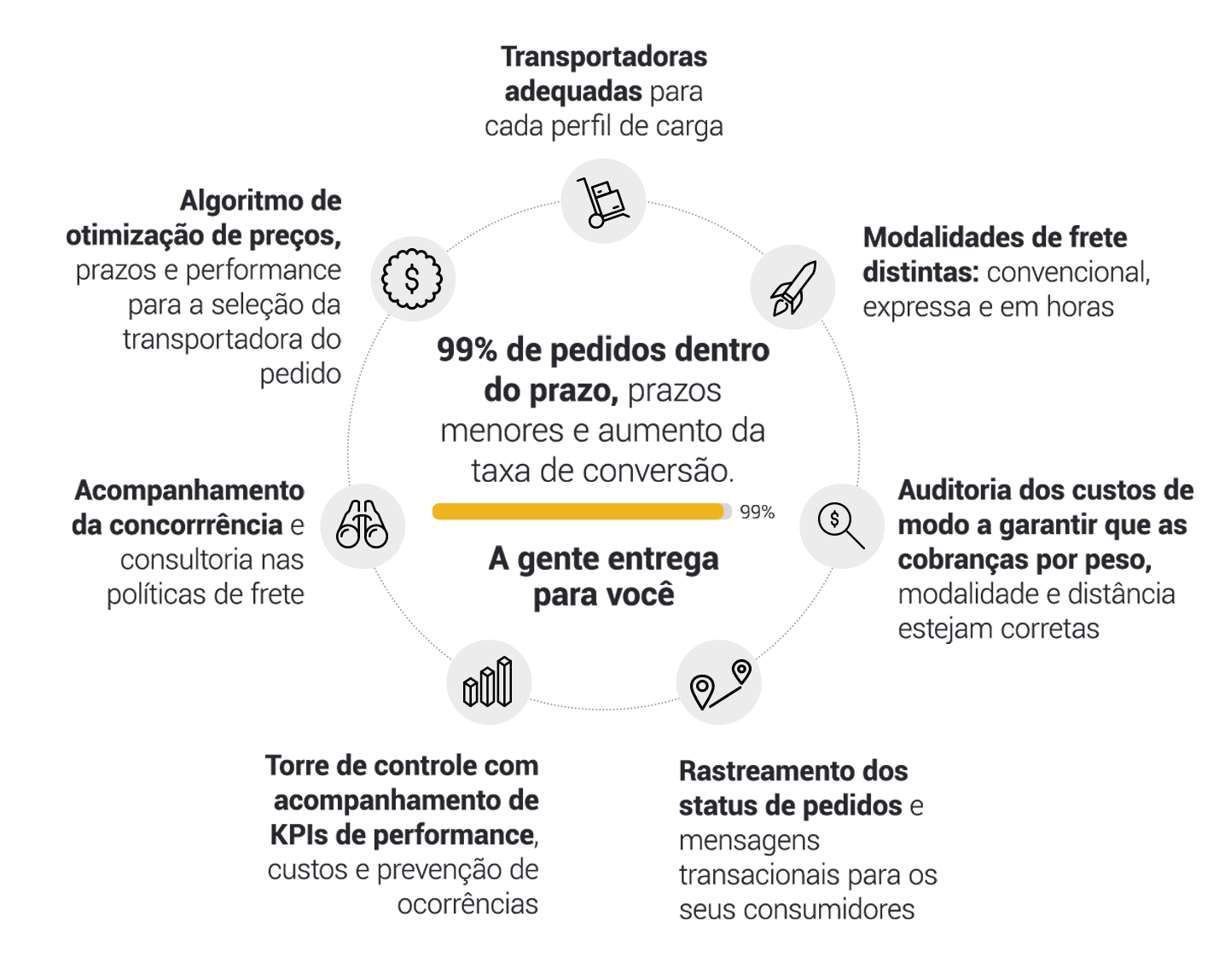 Infracommerce CX as a Service