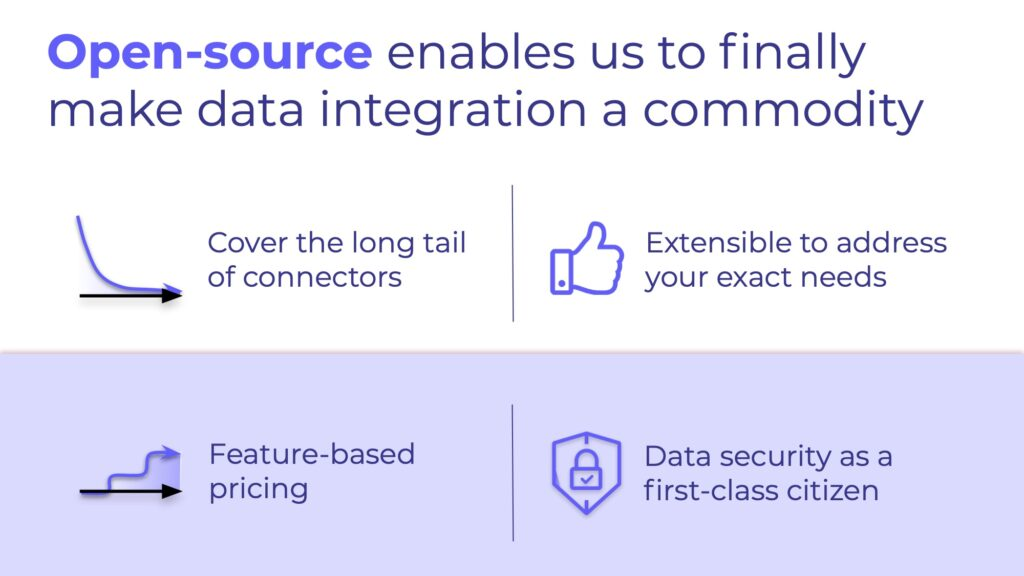 Open-sources enables Airbyte to finally make data integration a commodity. It will help Airbyte address to long tail of integrations.