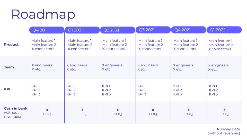 Roadmap for Airbyte in 2021.
