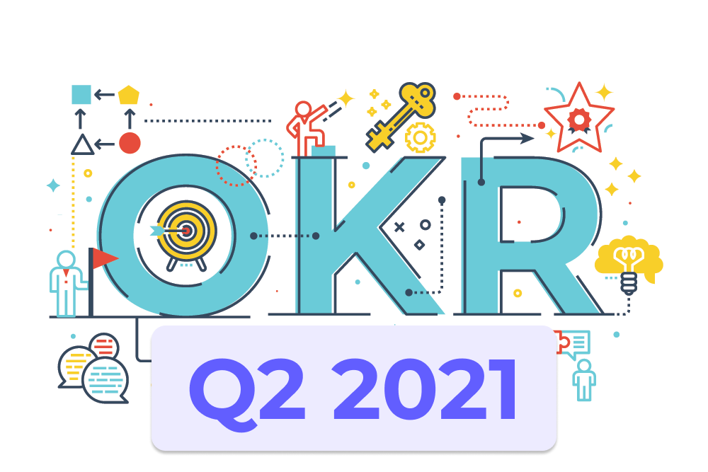 How We Performed on Our Q1 OKRs, and The Goals for Q2