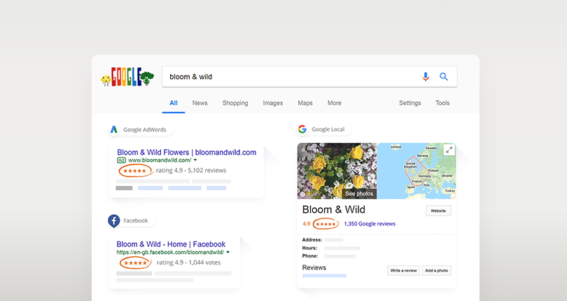 Local Reviews: Increase Your Business' Visibility on Google