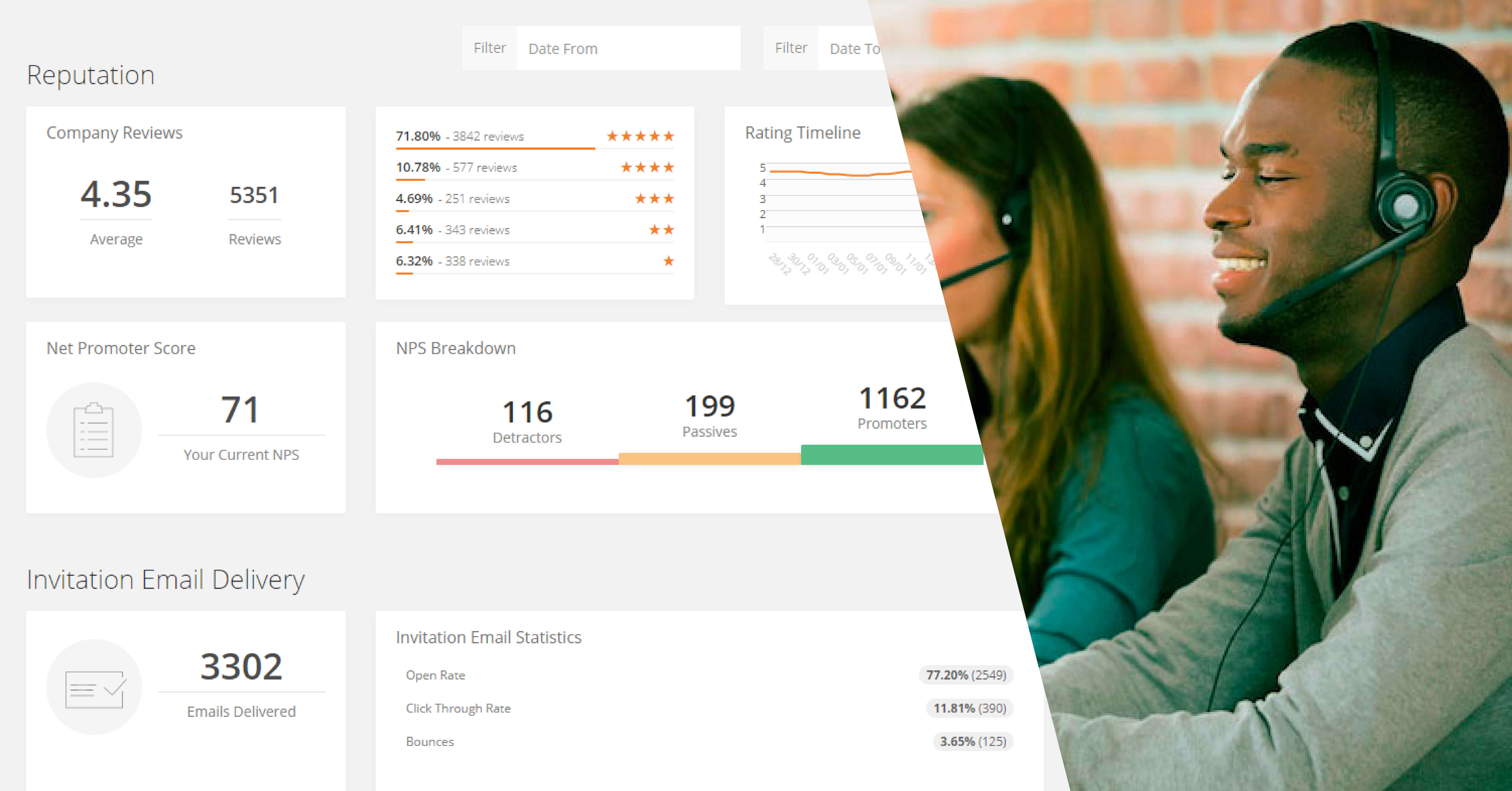 Considering A Review Platform Demo? What You Need To Know