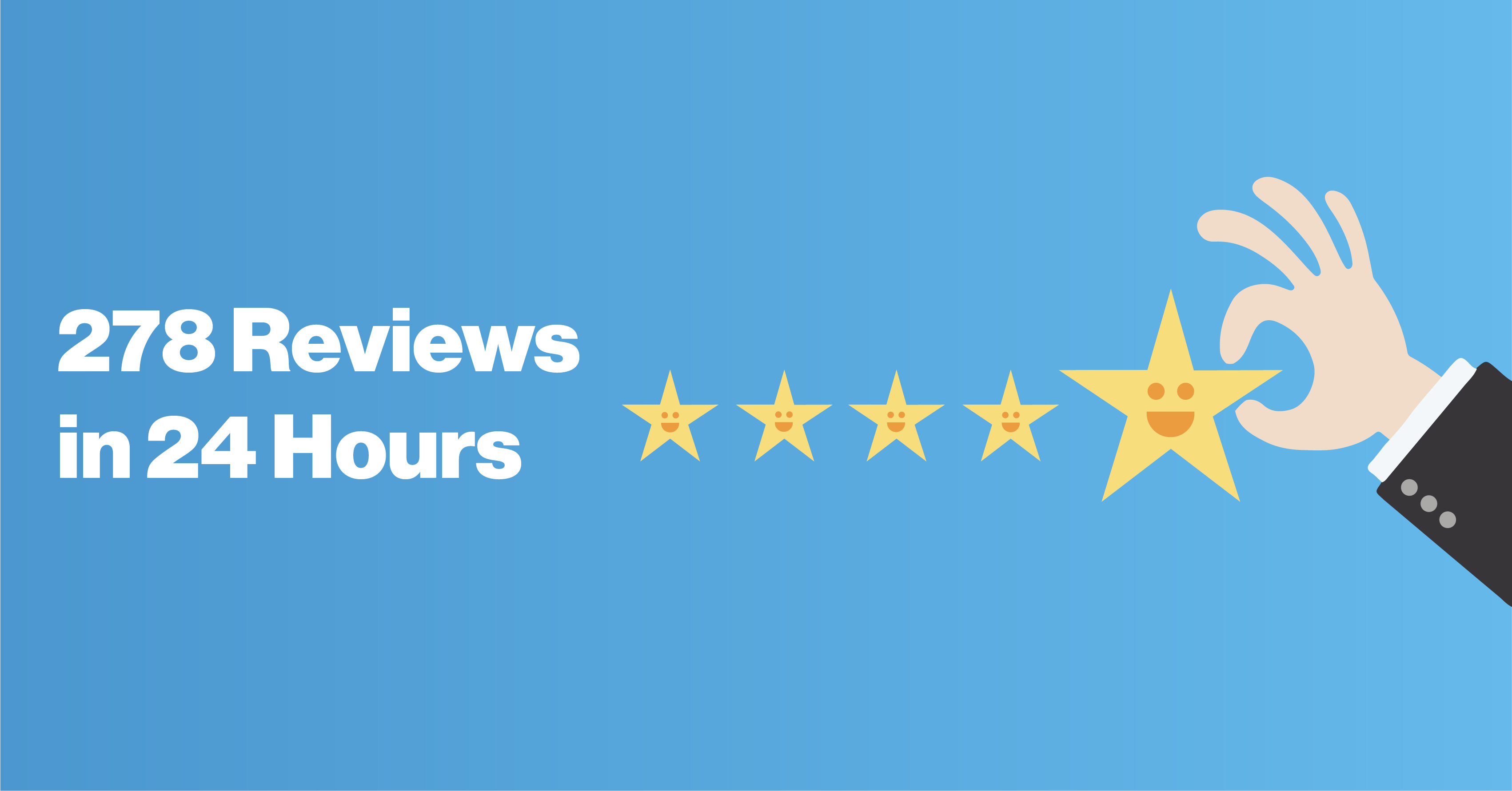 How one new client got 283 verified reviews in 24 hours