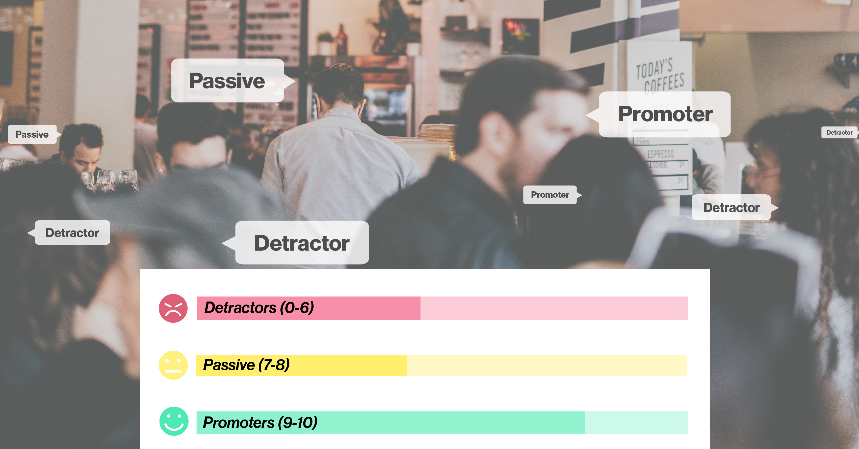 Net Promoter Score: Use And Benefits Galore