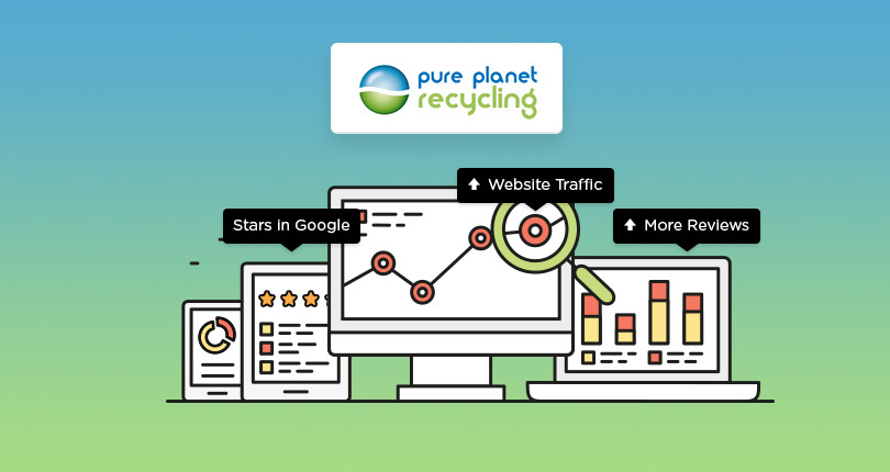 Pure Planet Recycling: An Improved Bottom Line with 15% More Traffic Using Reviews.io