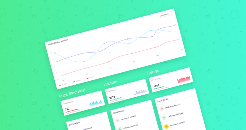 Competitor Analysis: Get The Latest Scoop & Jump to The Top