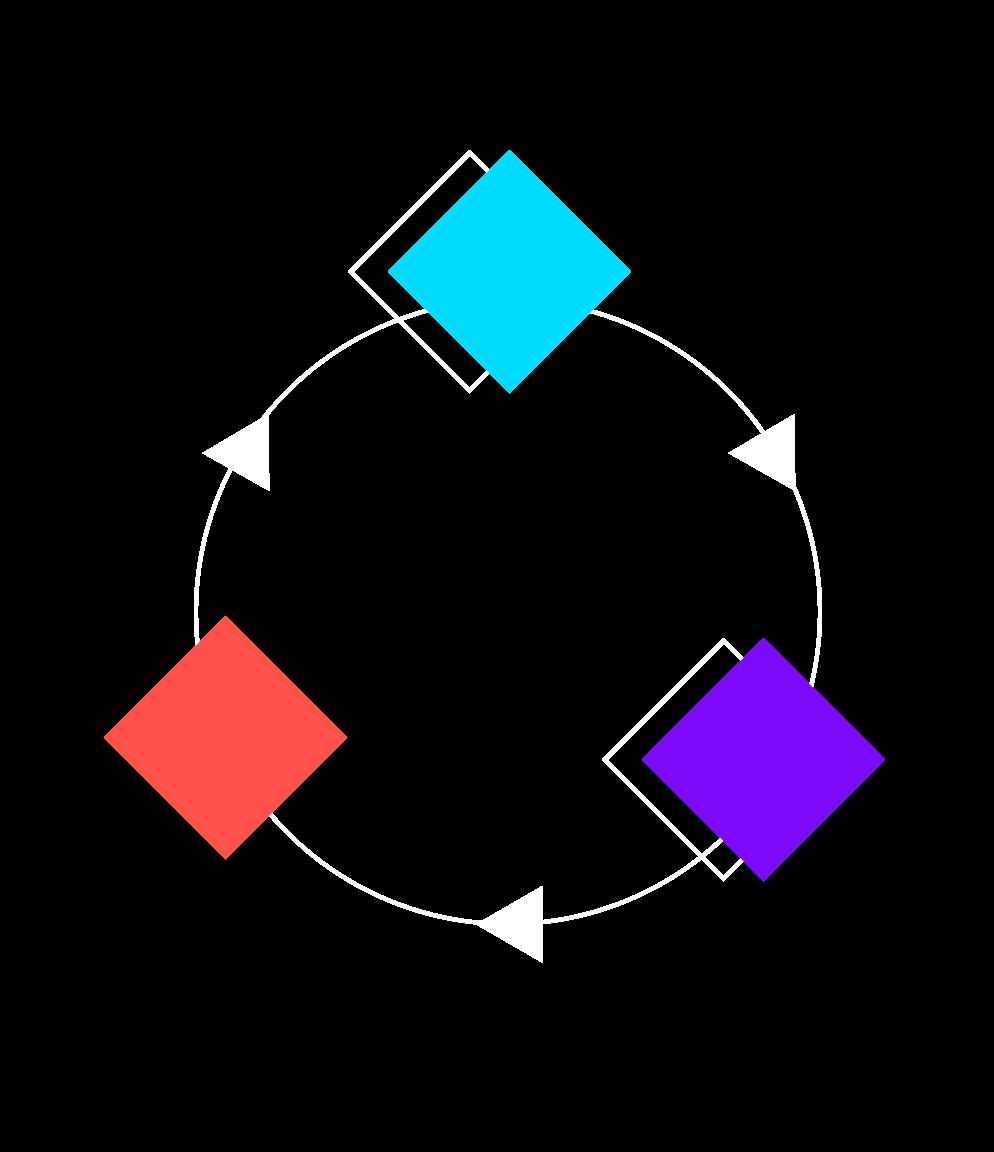 Copy of a copy of a copy