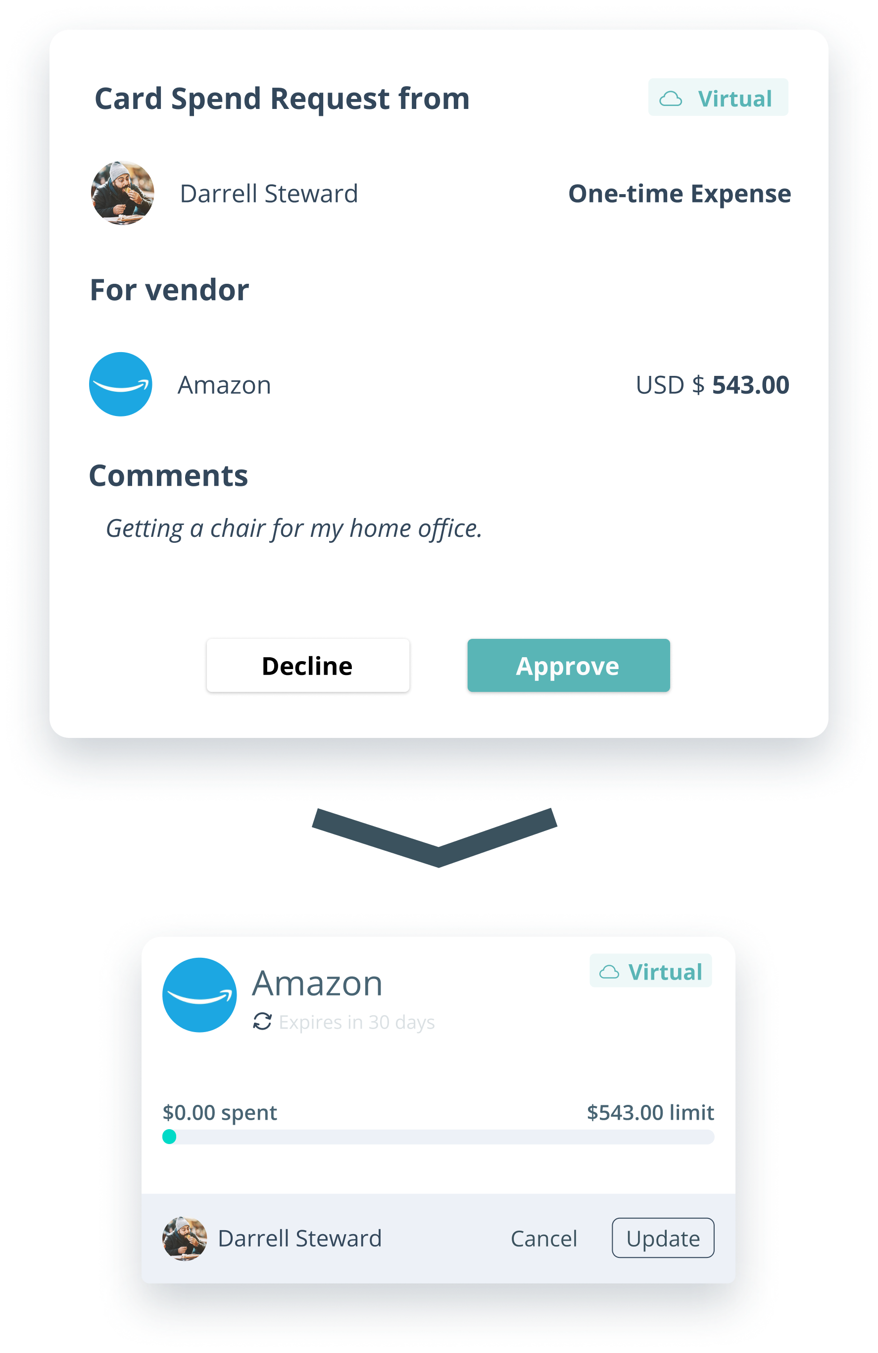 Journal makes it easy to request and approve spend with one time virtual cards with limits