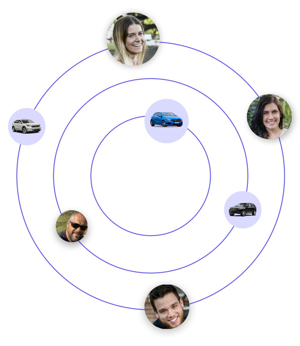 Comunidad de Owners de Opiniones de coches