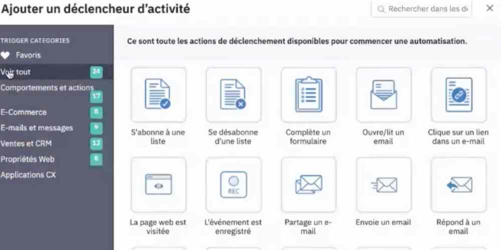 exemple activecampaign