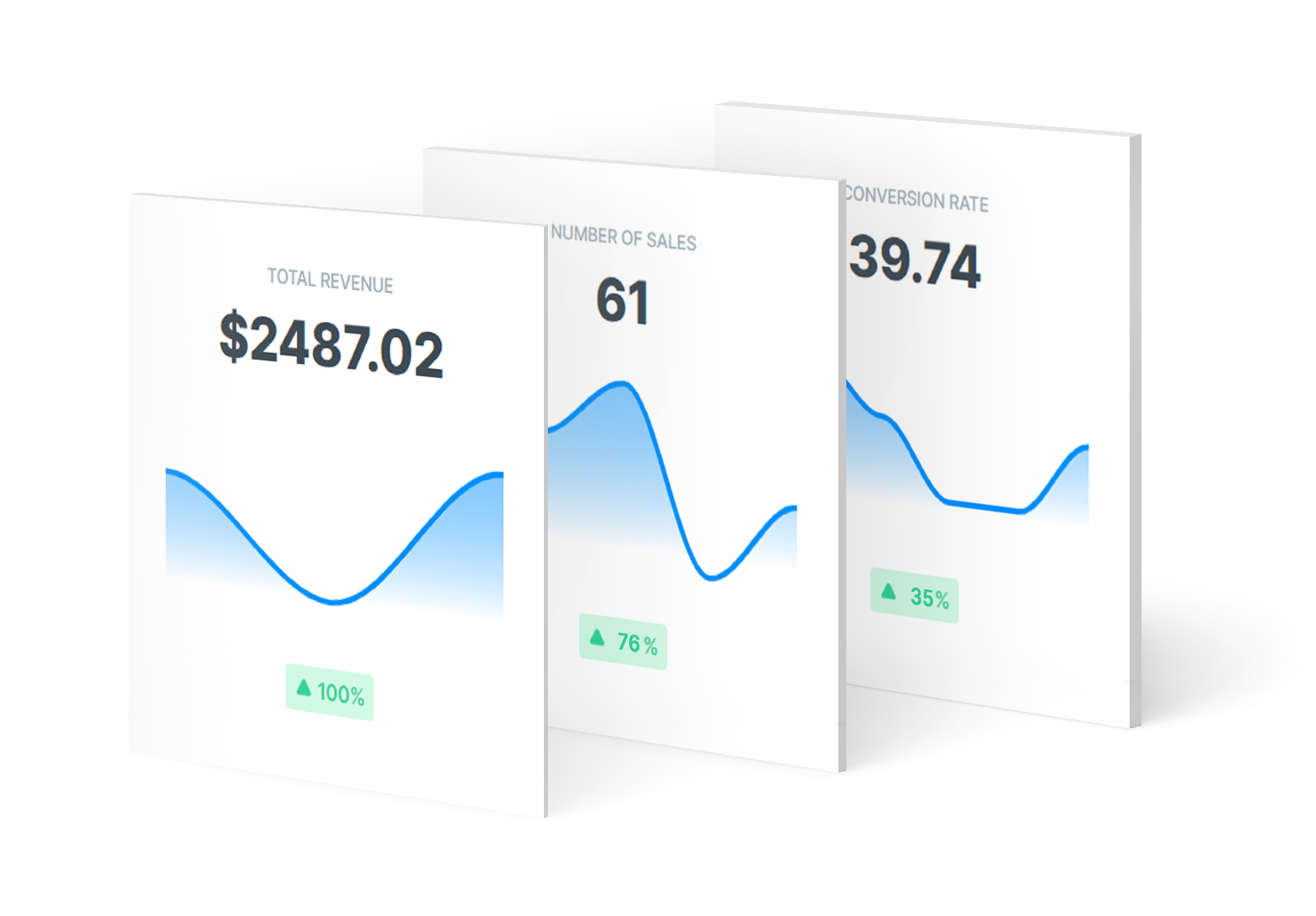 Inline Analytics - Smart performance trackers for your online store