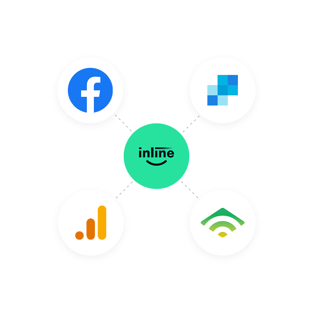 Inline checkout is integrated with Sendgrid, Klavyio, Google Analytics, Facebook