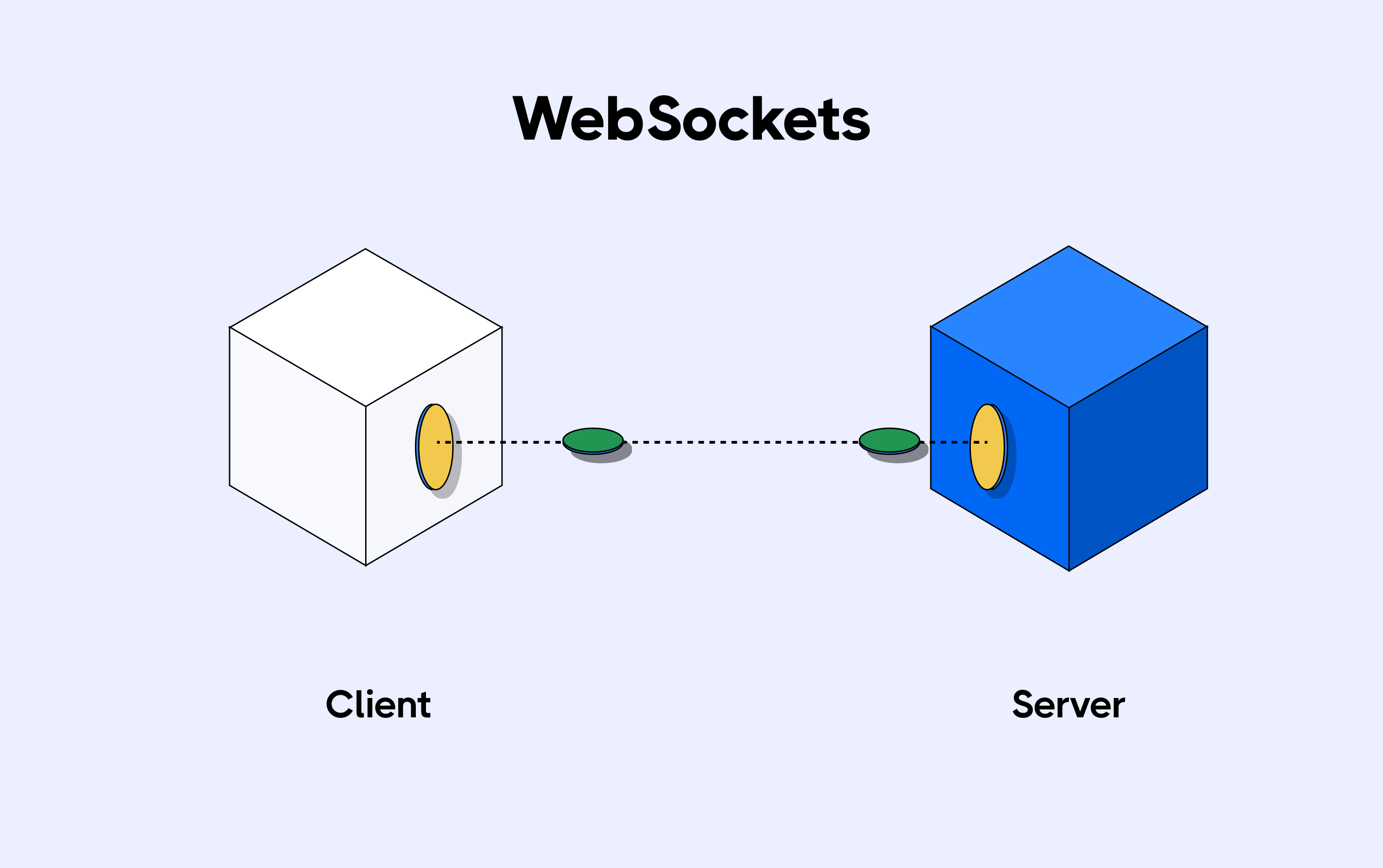 what are websockets