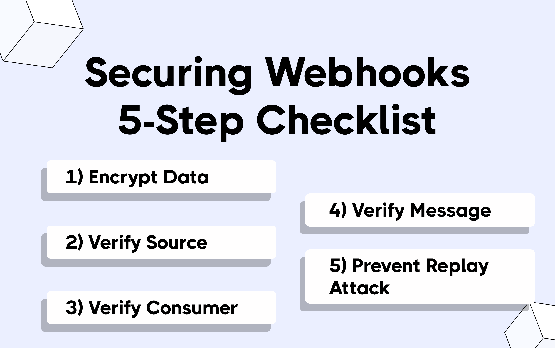webhook security checklist