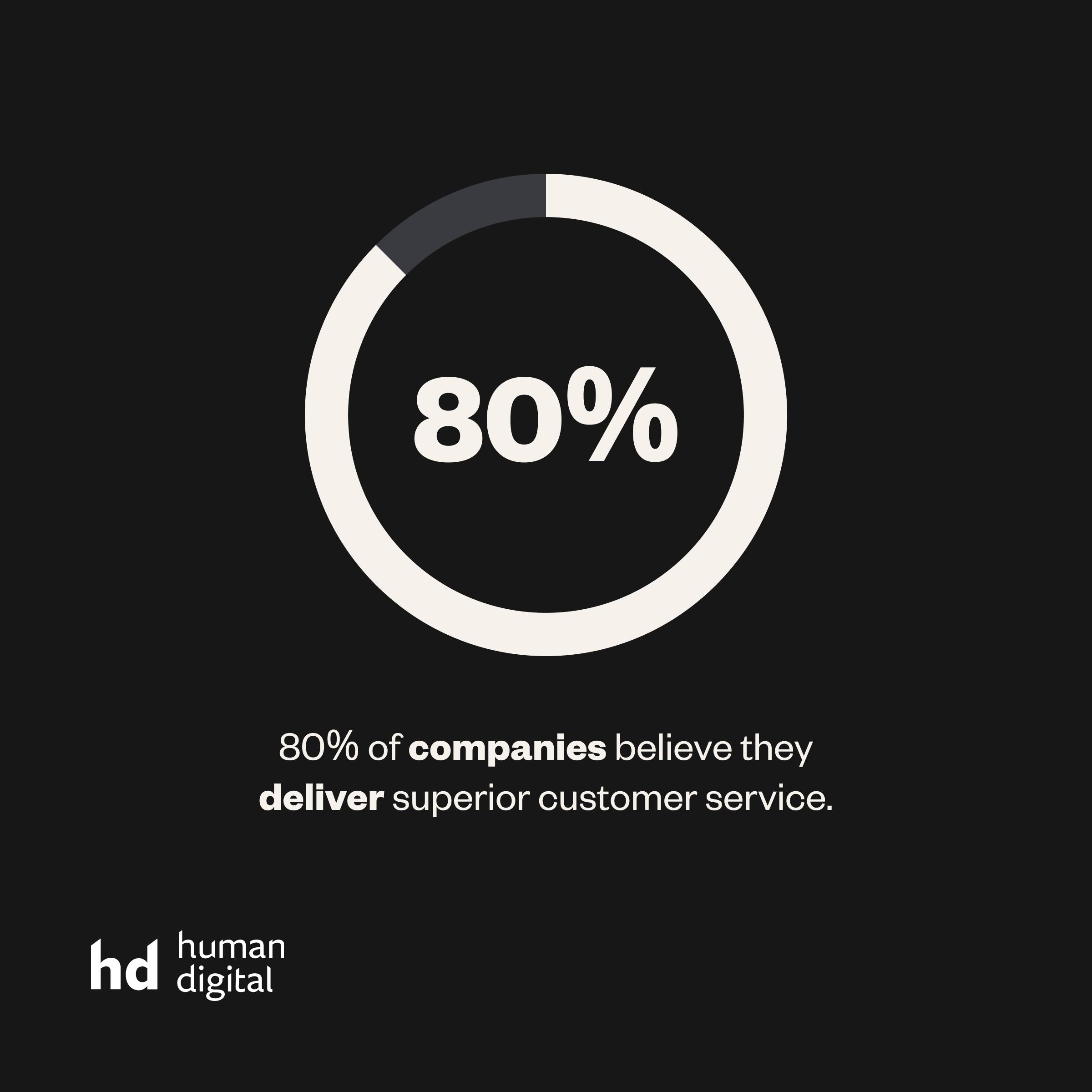 Prioritize customer relationships