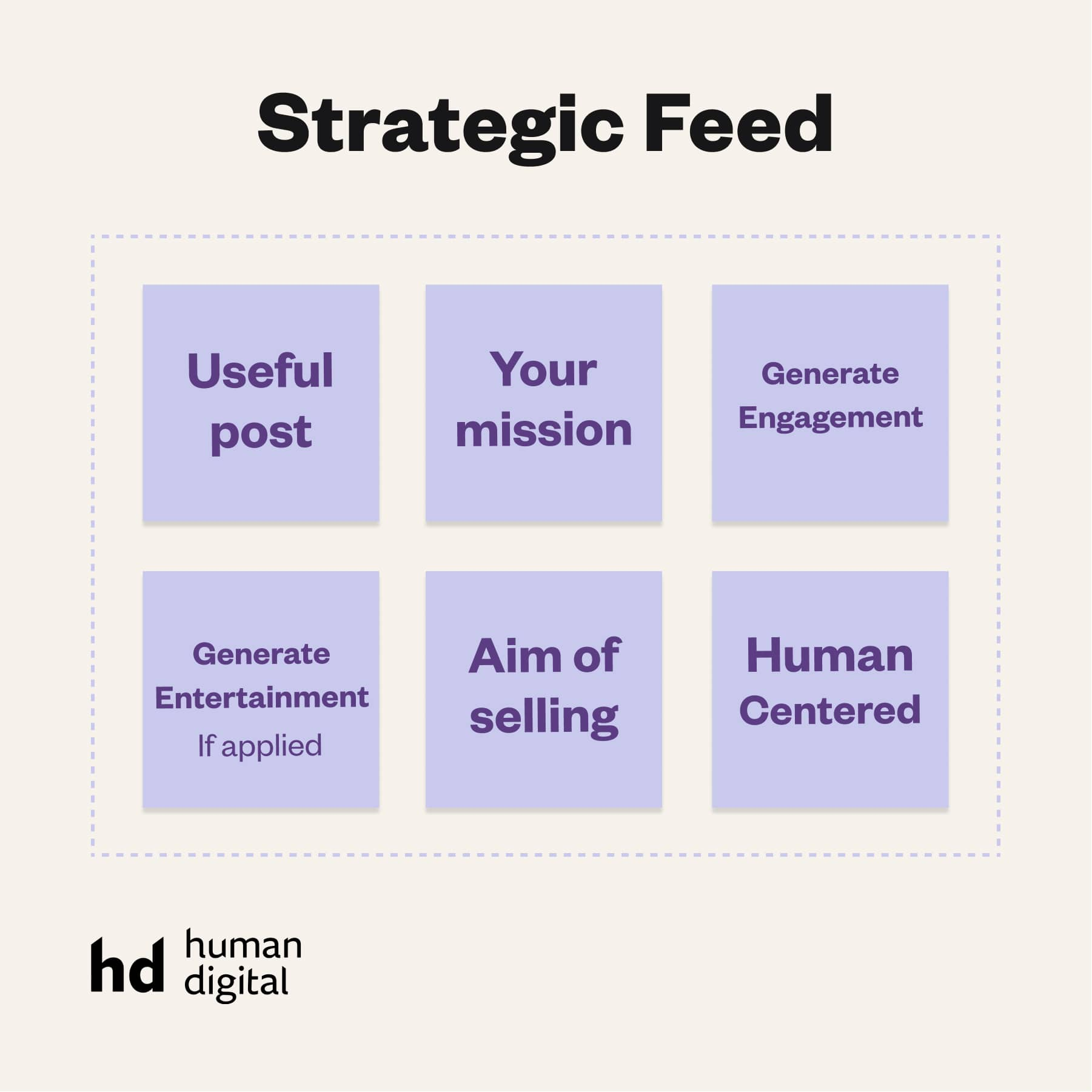 Planning your feed strategically