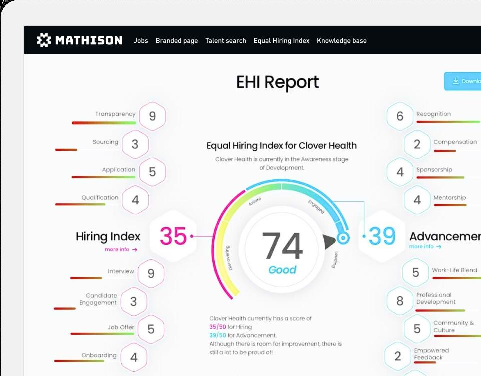 Laptop showing Equal Hiring Index