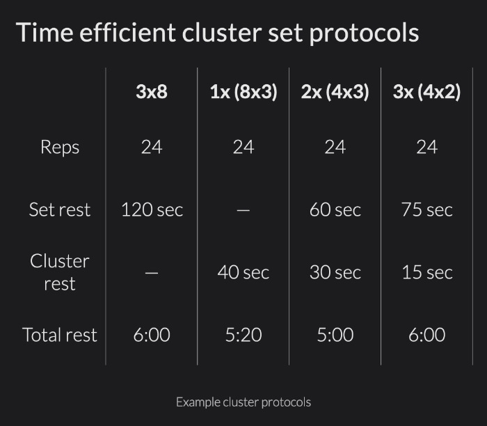 A table of example cluster set protocols