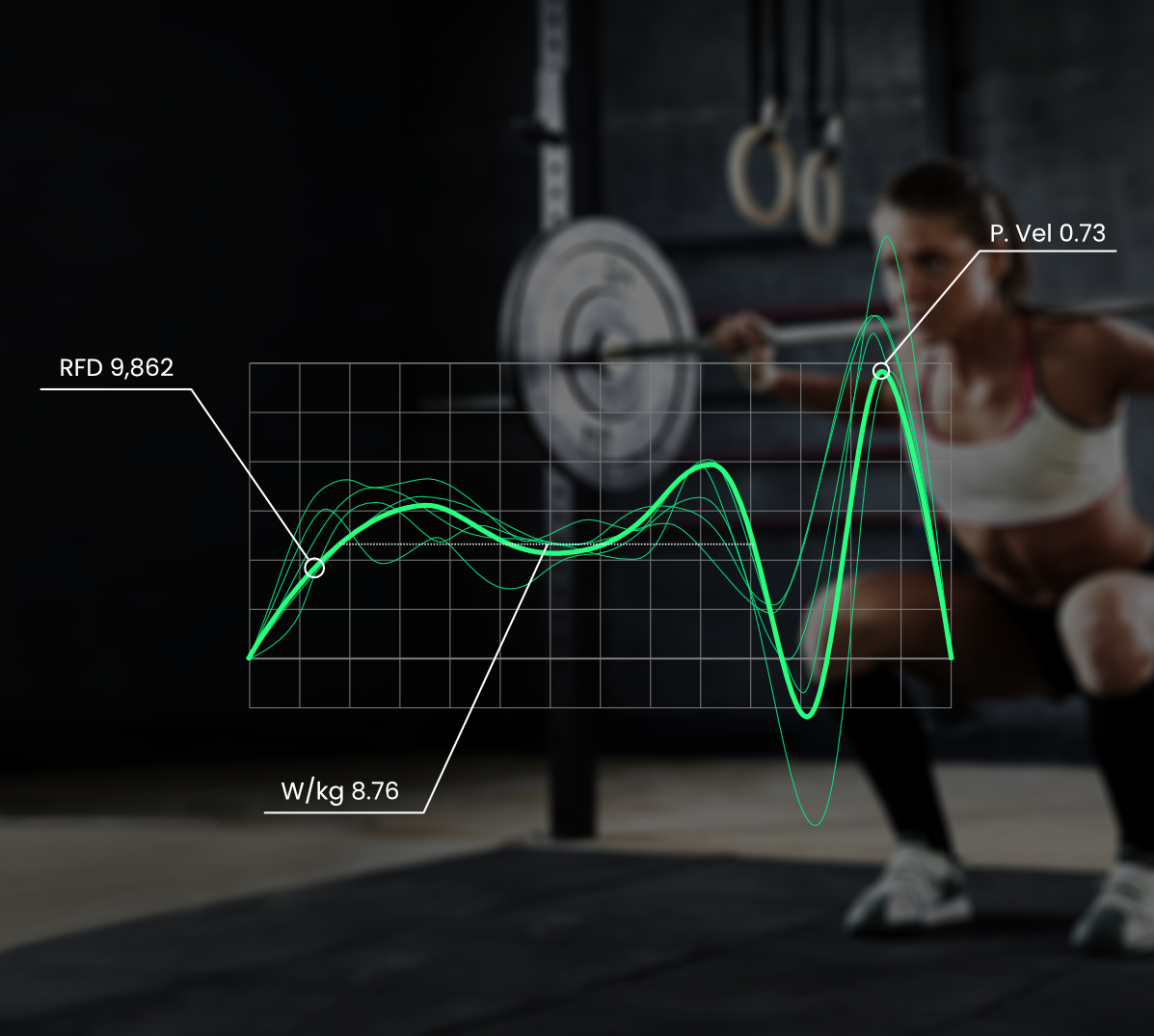 A graph over the top of a woman squatting