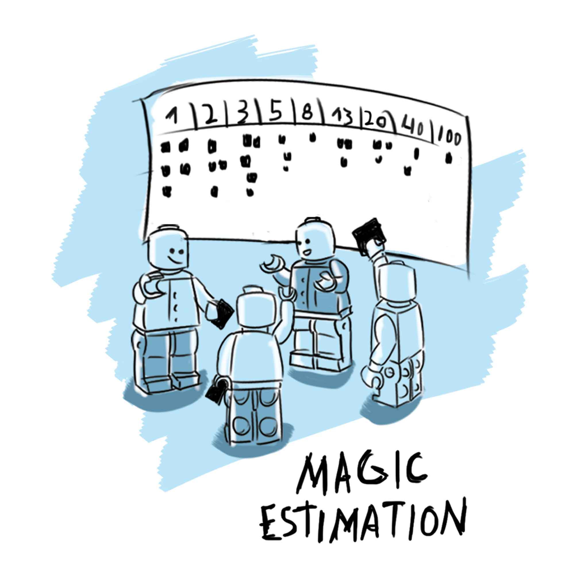 Magic Estimation Zeichnung