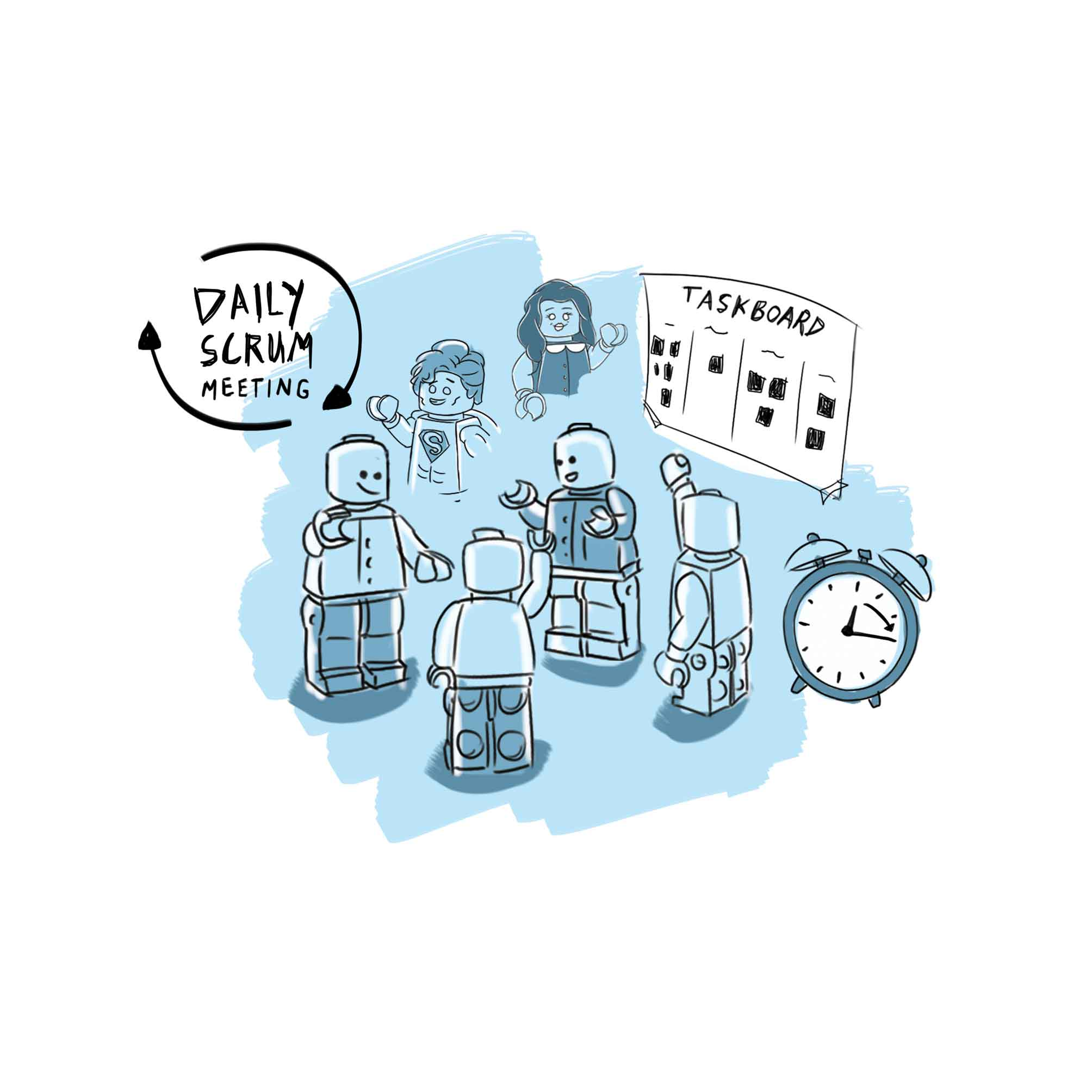 Daily Scrum Meeting Zeichnung