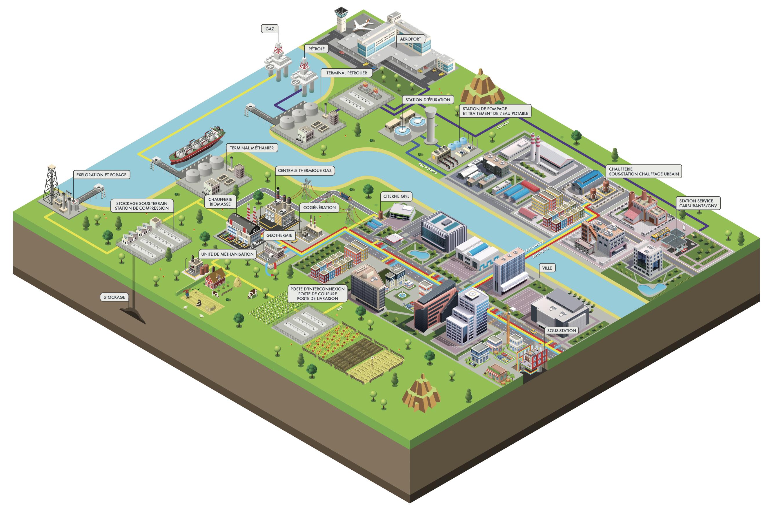 domaine application tuyauterie industrielle