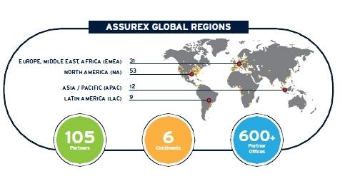 Assurex Global Regions