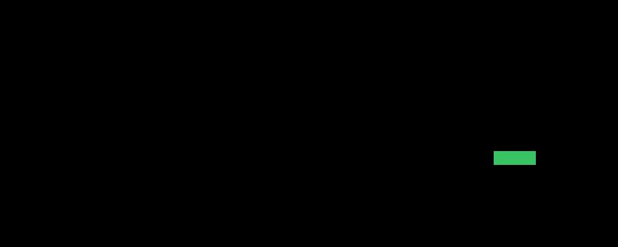 Carbon Analytics partner