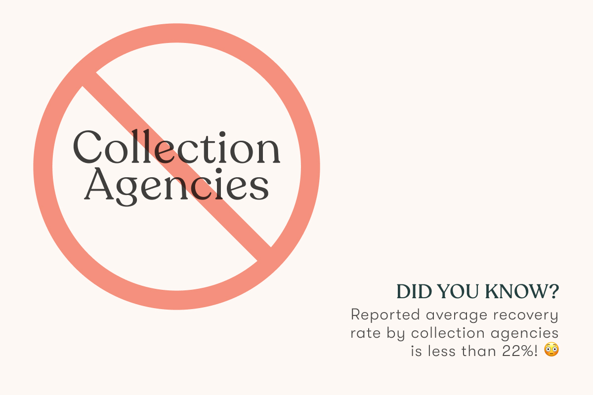 Did you know that the reported average collection rate for collection agencies is less than 22%?