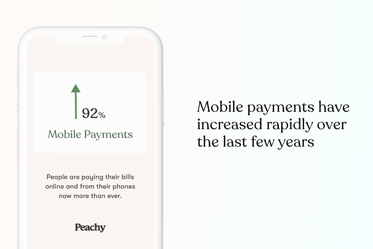 Mobile Payments Have Increased Rapidly Over the Last Few Years