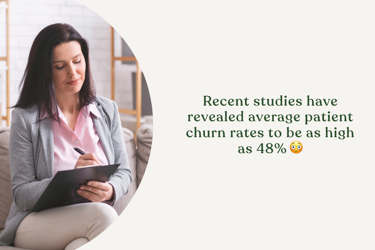 Recent studies have revealed average patient churn rates to be as high as 48%!