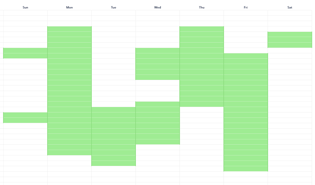 appointment scheduling api availabilities