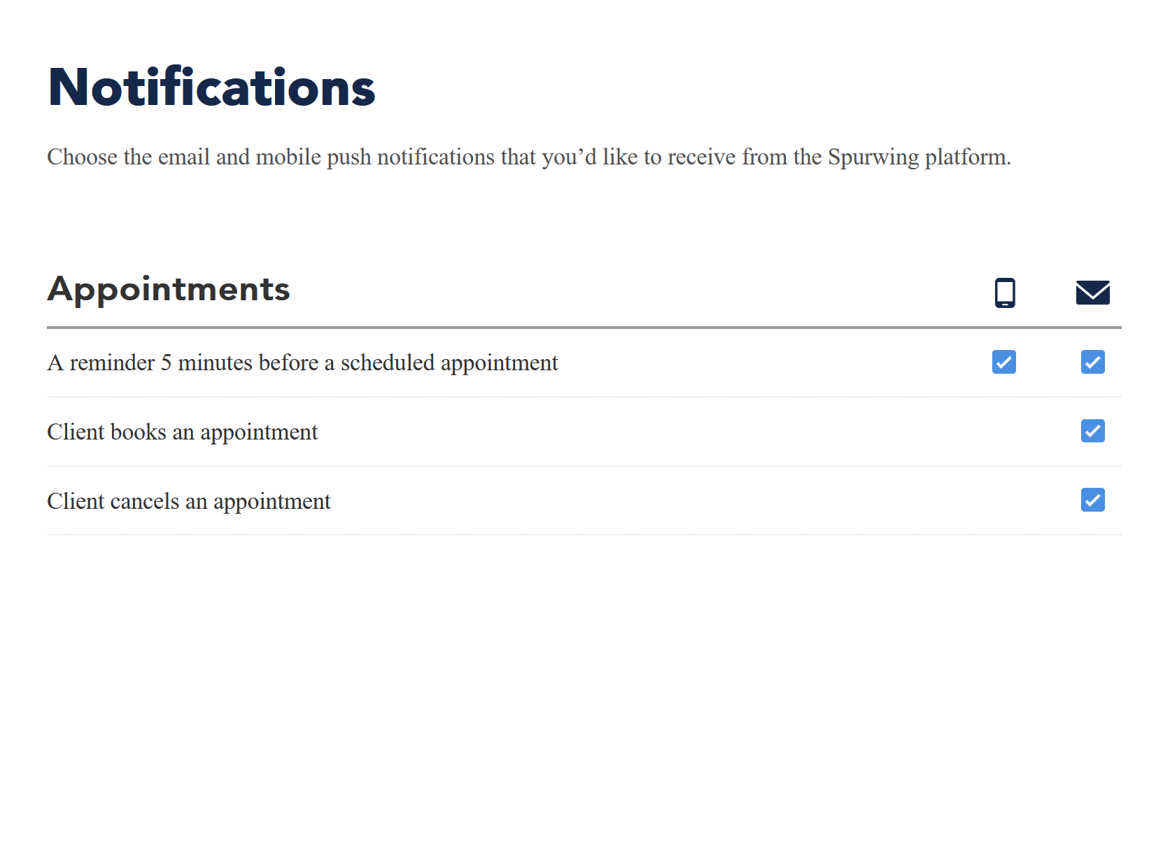 notifications appointment scheduling api