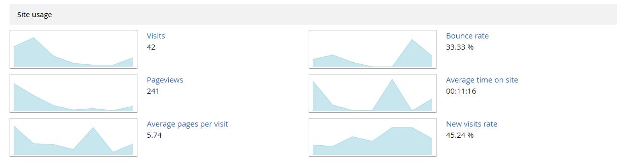 content report screenshot