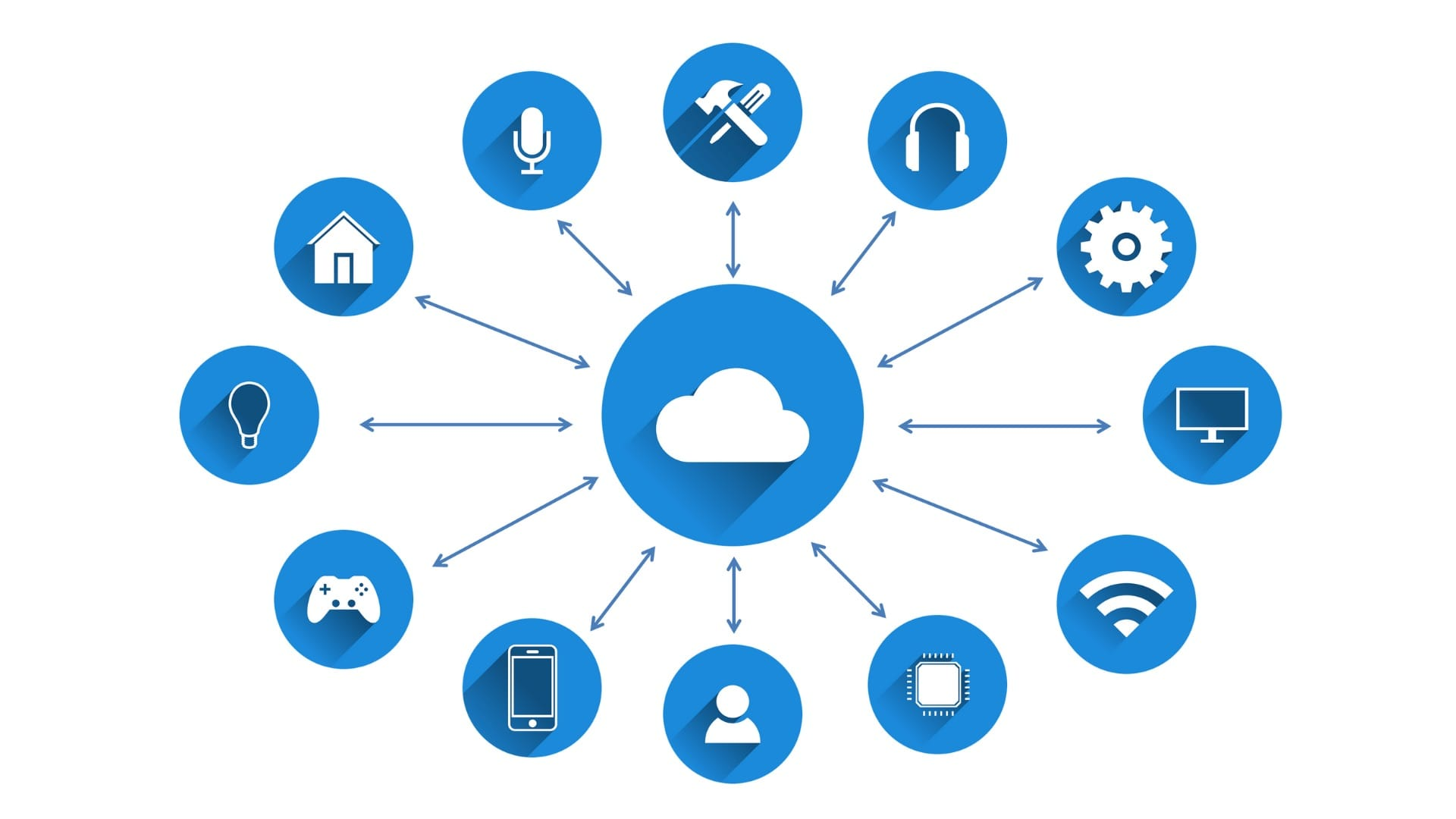 What is IoT, and how is it used?
