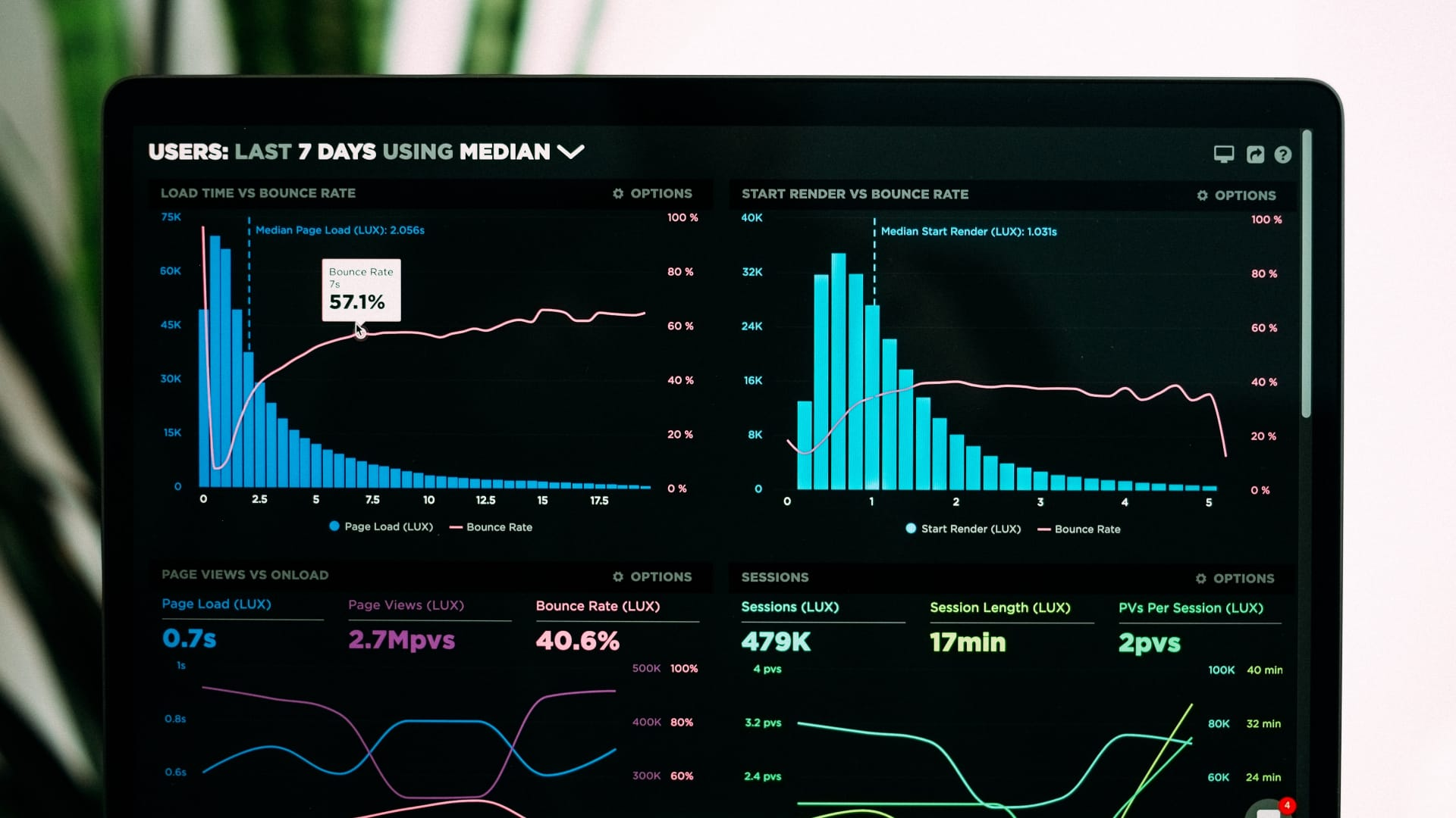 What Is Data Analytics and How Does It Help My Business?