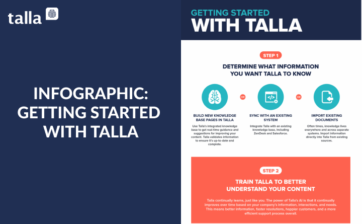 Getting Started With Talla
