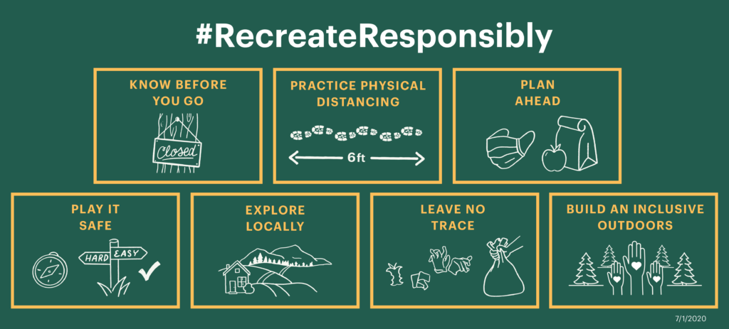 The 7 Recreate Responsibly guidelines.