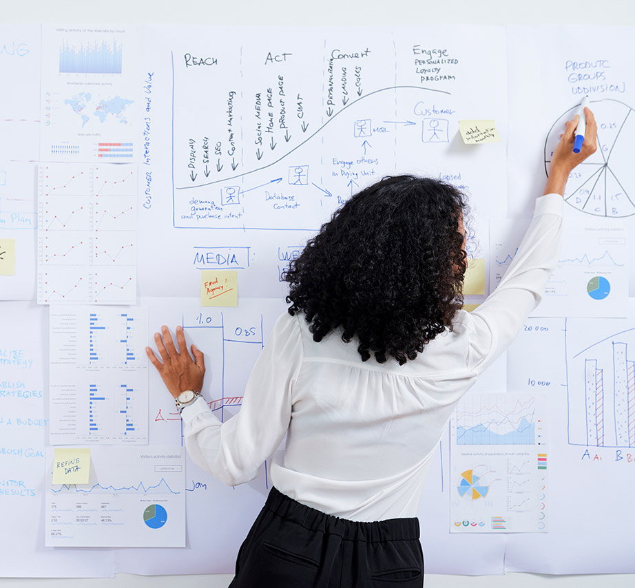 Woman brainstorming and planning on whiteboard wall