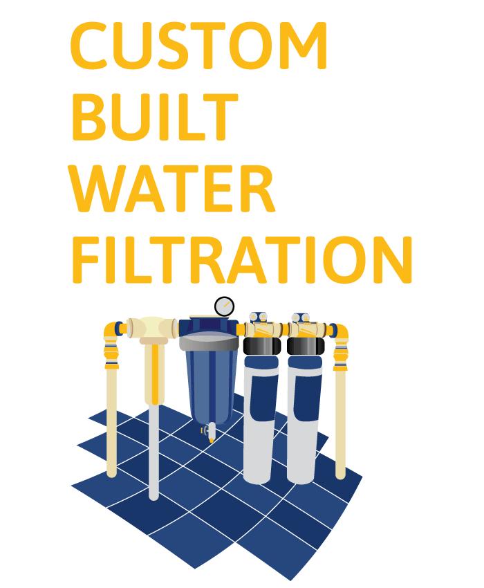 custom built water filtration illustration