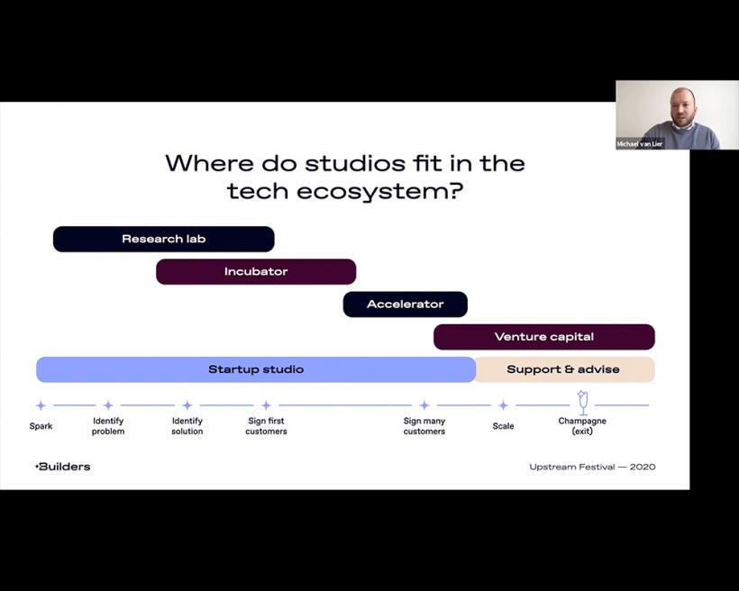 Startup studio educational presentation