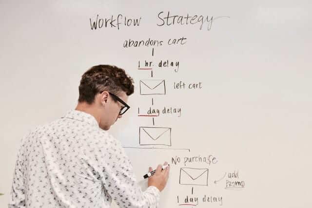 Marketing Cloud Setup - Definitive Guide