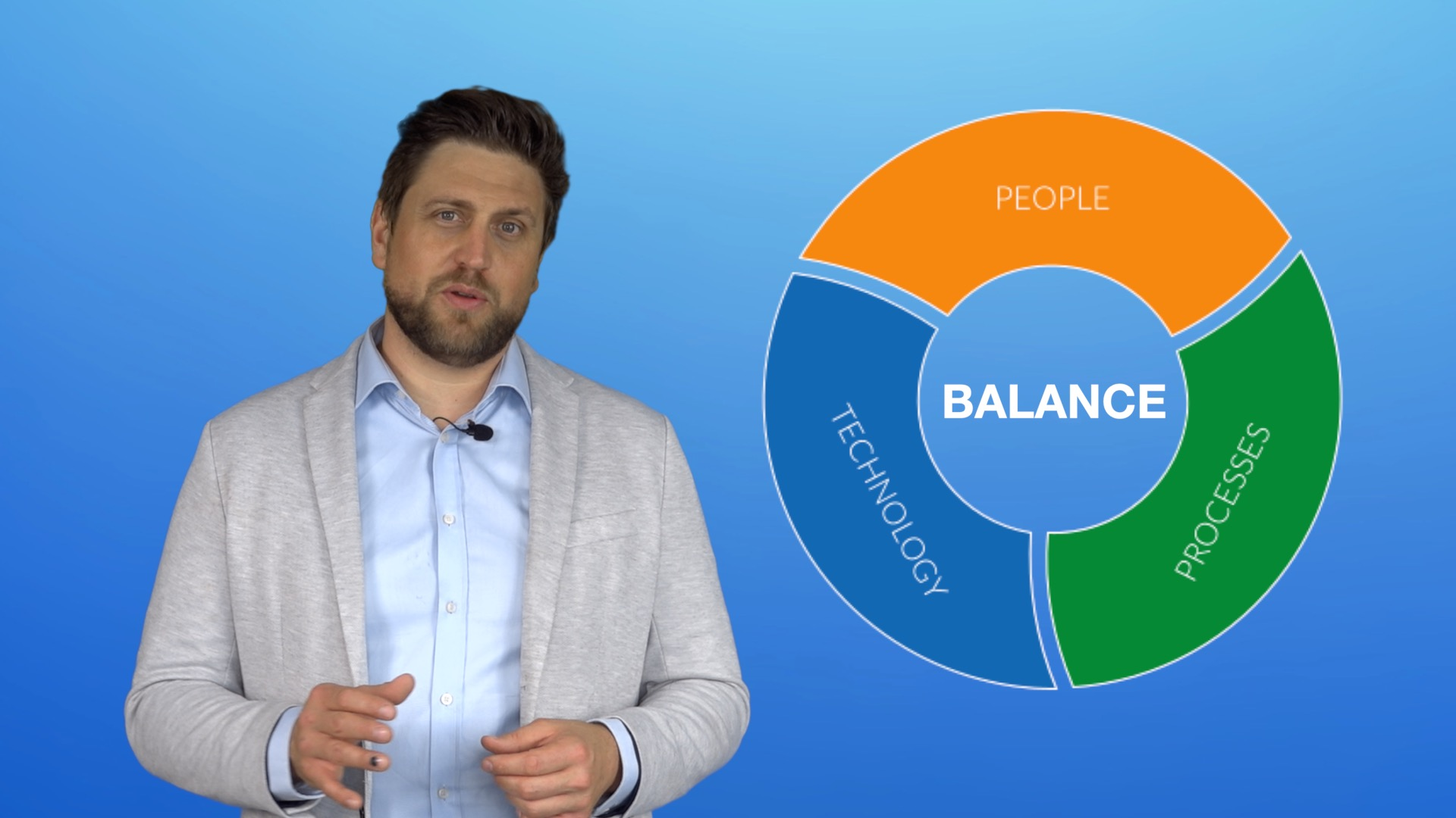 People, Processes, Technology - Lessons Learned during Salesforce Sales Cloud Roll-out