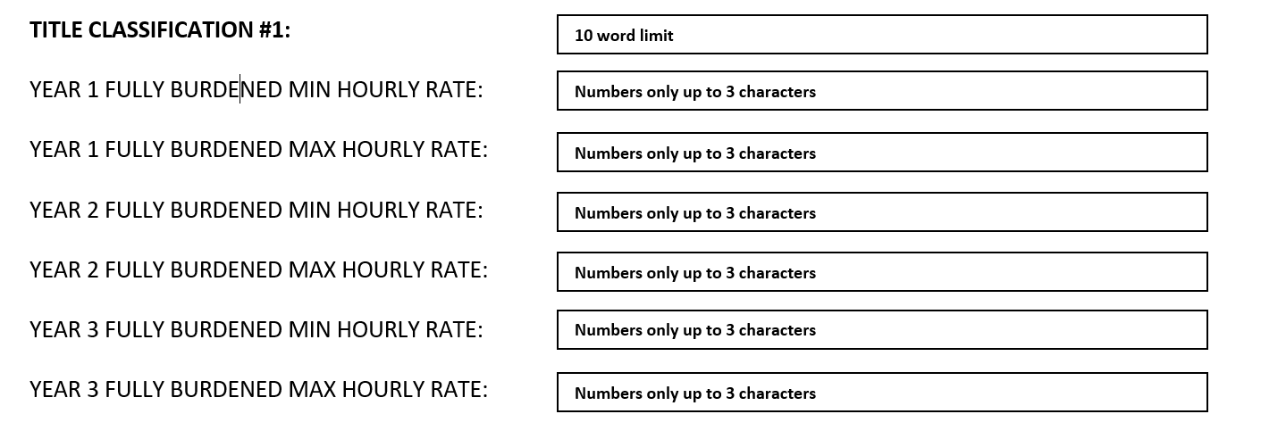 Personnel Rates example