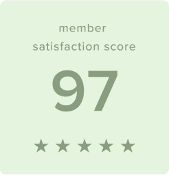 Member satisfaction score is 97 out of 100