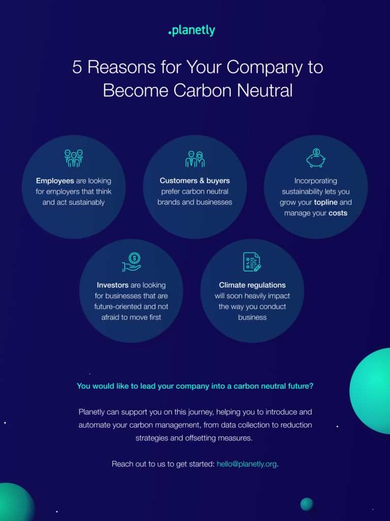 5 Reasons Why Your Company Should Become Carbon Neutral